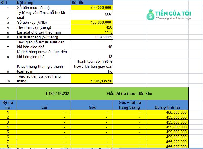 Bảng thanh toán nợ gốc lãi