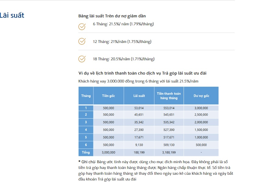Bảng lãi suất tham gia trả góp thông thường tại shinhbank