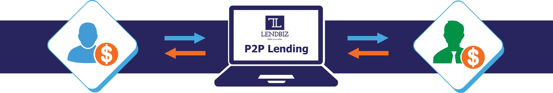 Cơ chế hoạt động của Lendbiz - Công ty Tiên Phong Tin cậy trong kết nối người vay vốn và đầu tư.