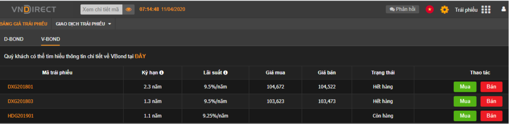 Bảng giá giao dịch trái phiếu online Vndirect – tiencuatoi.vn