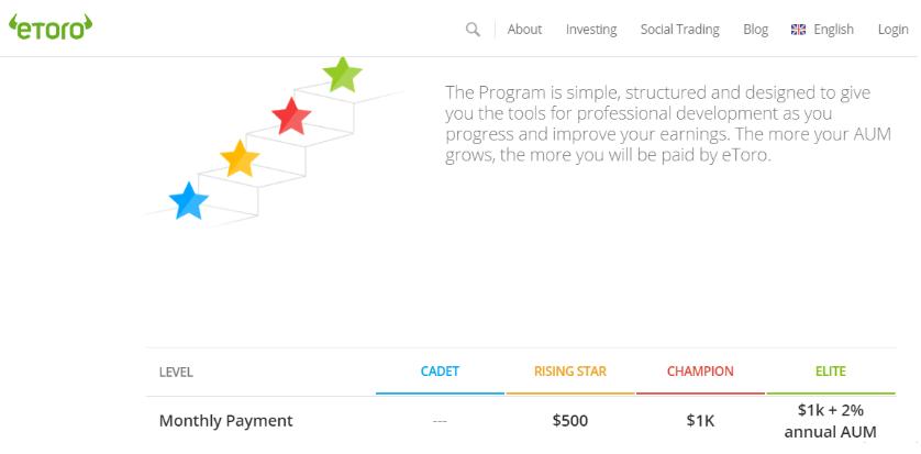 Giới thiệu về Social Investment – kênh đầu tư thụ động phổ biến trên toàn thế giới