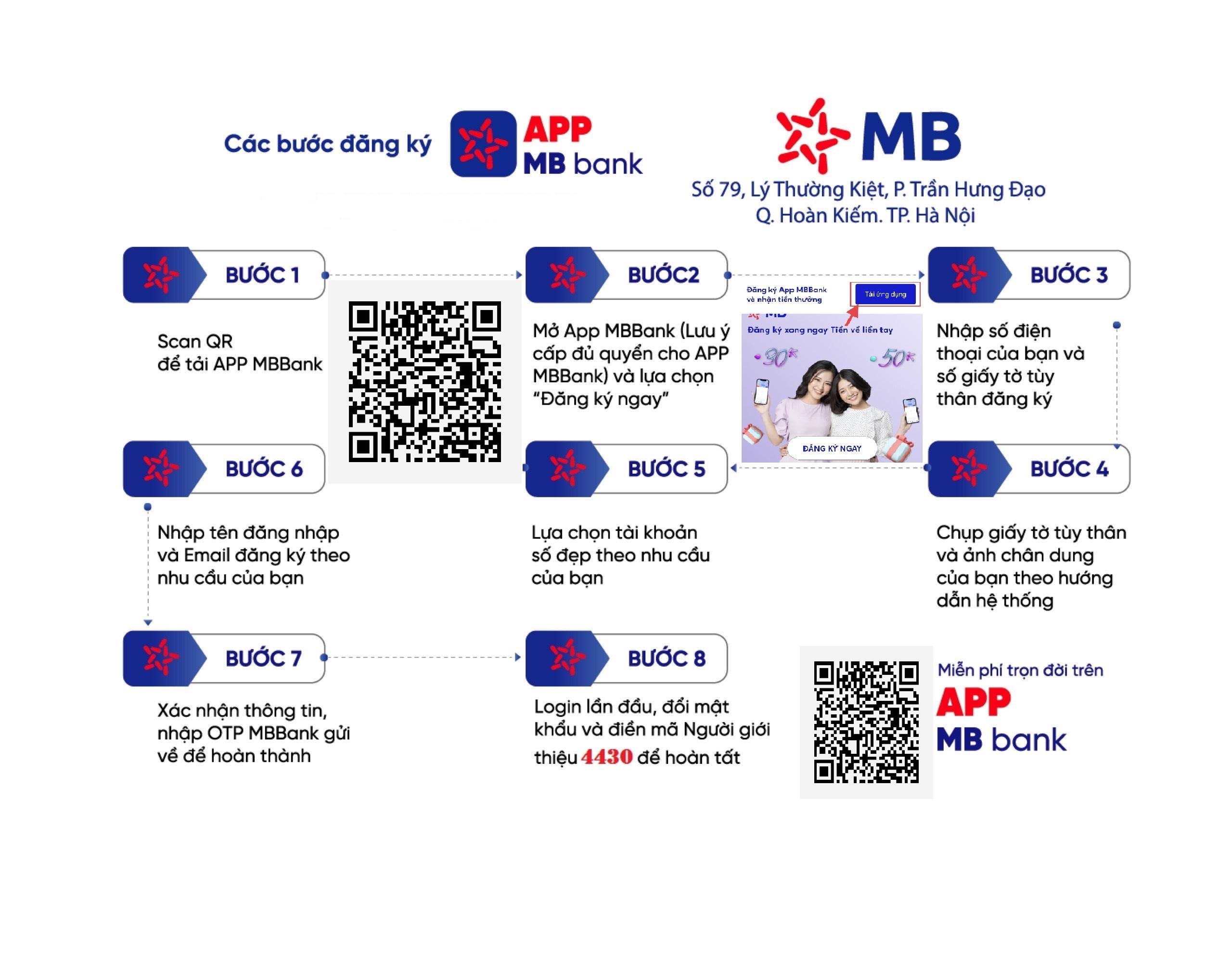 review và đánh giá app Mbbank