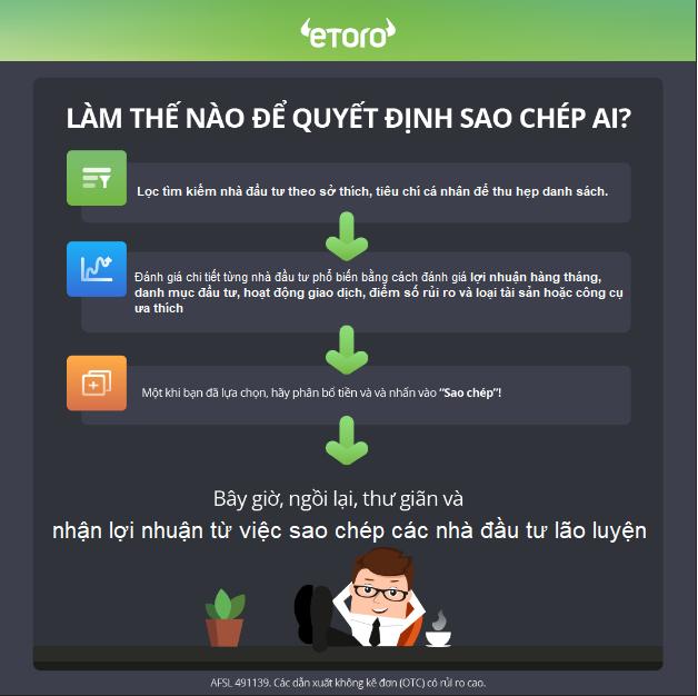 Bật mí bí quyết tạo nguồn thu nhập thụ động với Copy Trading trên eToro