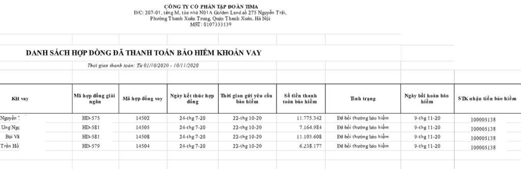 Danh sach hop dong bao hiem tima Lender – tiencuatoi.vn