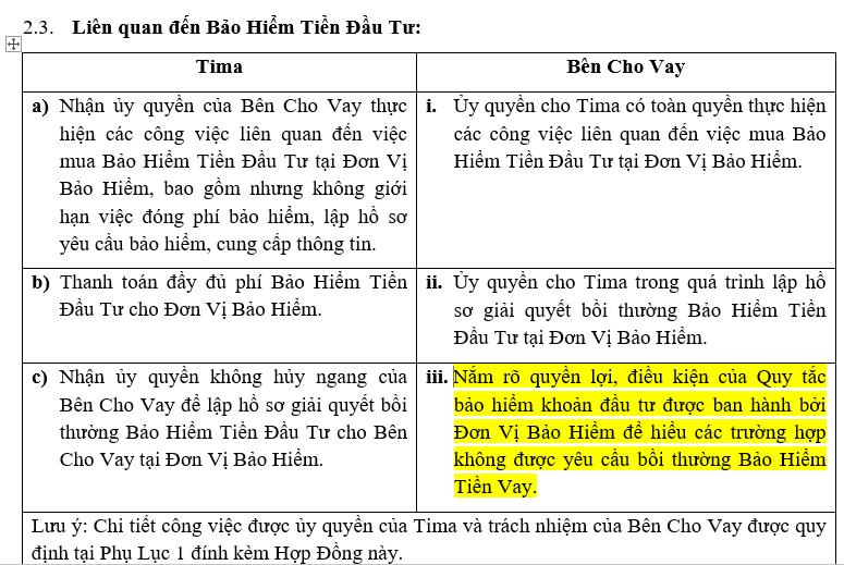 cac truong hop khong duoc bao hiem dau tu tima lender – tiencuatoi.vn