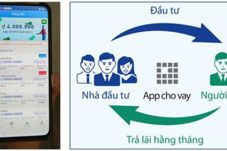 Cách để Xây Dựng Tài Sản Dòng Tiền Là Hợp đồng Cho Vay Ngang Hàng.