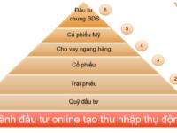 (Update) 6 Kênh đầu Tư Tài Chính Online Tạo Thu Nhập Thụ động Và Các Dấu Hiệu Nhận Biết Kênh đầu Tư Lừa đảo.