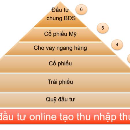 6 Kenh Dau Tu Online Tao Thu Nhap Thu Dong  Tiencuatoi